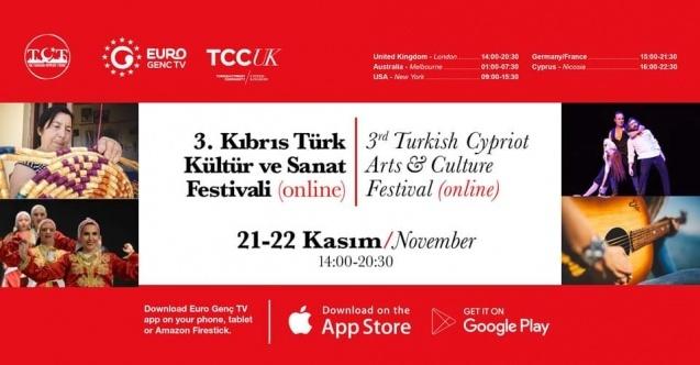 Kıbrıs Türk Kültür ve Sanat Festivali Bu Yıl Online Gerçekleşti  İki gün süreyle, TCT, TCCUK (10 bin kadar üyesi olan ve çoğu üyelerinin Kıbrıslı Türk gençlerden oluşan bir sosyal medya grubu) ve Euro Genç TV ortaklığında yapılan festival çok geniş, olumlu yankı yaptı.