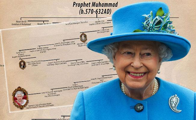Kraliçe'yi 'Müslüman İlan Etmeye' Az Kaldı!