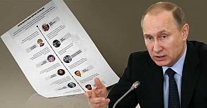 Putin'in Rusya'sında şüpheli ölümler