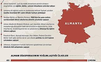 Almanya yurt dışındaki soydaşlarının peşinde