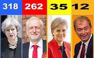 İşte, İngiltere'de seçimlerin kesin sonucu