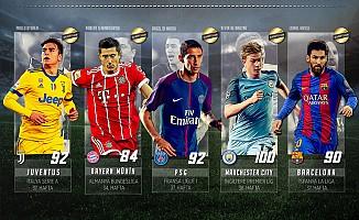 Avrupa'nın 5 büyük liginde son şampiyon Juventus