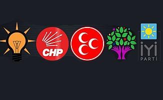 Siyasi partilerde milletvekili aday adaylığı süreci