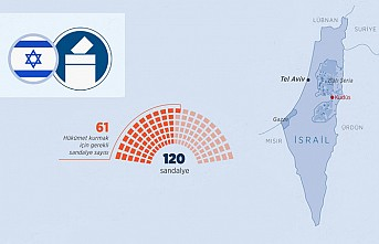 İsrail'de seçimler bitti koalisyon senaryoları başladı