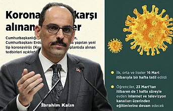 Koronavirüse Karşı Türkiye'nin Önlemlerini Kalın Açıkladı