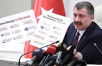 Sağlık Bakanı Fahrettin Koca, Koronavirüs Vakası İçin Konuştu