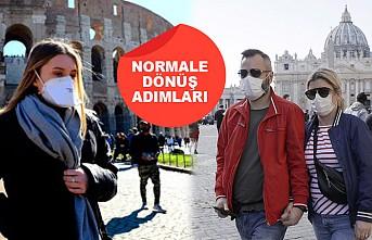 Avrupa Ülkelerinde Normalleşme Süreci