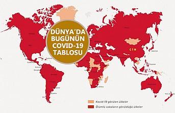 Dünya genelinde Kovid-19 vaka sayısı 2 milyona yaklaştı
