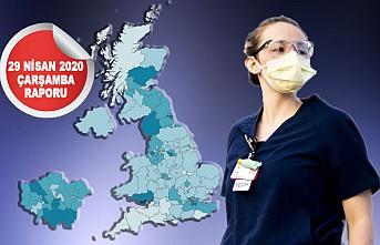 İngiltere Koronavirüs Ölüm Rakamında Rekor Artış!