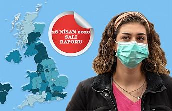 İngiltere'de Koronavirüsten Bugünkü Ölüm Rakamı Açıklandı