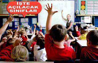 İngiltere'de Okullar 1 Haziran'da Açılıyor