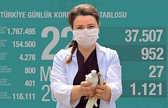 İyileşen hasta sayısı 116 bin 111'e ulaştı