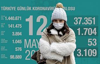 Kovid-19'dan iyileşen hasta sayısı 98 bin 889'a ulaştı
