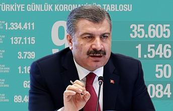Türkiye Bugün Salgında 50 Kayıp Verdi
