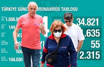 Türkiye'de İyileşen Hasta Sayısı 104 Bin 30'a Ulaştı