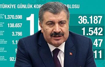 Türkiye'de İyileşen Hasta Sayısı 92 Bin 691'e Ulaştı