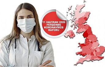 İngiltere'de Koronovirüsten Bugün Ölenler Açıklandı