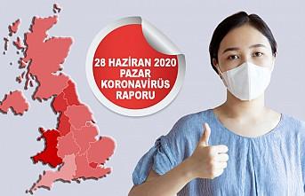 İngiltere Normalleşme Sürecinde Ölmeye Devam Ediyor!