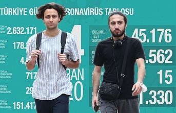Kovid-19 Mücadelesinde Türkiye'de Bugün