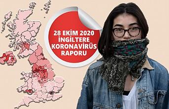 İngiltere'de Koronavirüs Vaka Ve Ölüm Sayısı Açıklandı!
