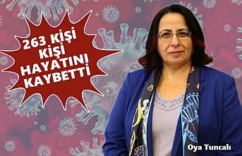 İngiltere'de Kıbrıs Türk Toplumu Koronavirüsten Çok Kayıp Verdi