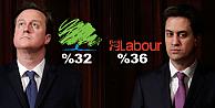 Bir ay sonra ikisinden biri başbakan olacak!