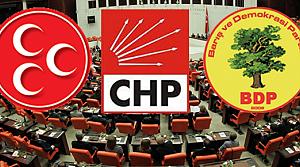 MHP, CHP ve BDP teklifini geri çekti