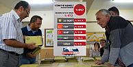 Seçimin mutlak galibi AK Parti tek başına iktidar