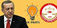 YSKdan seçim öncesi kritik Erdoğan yasağı