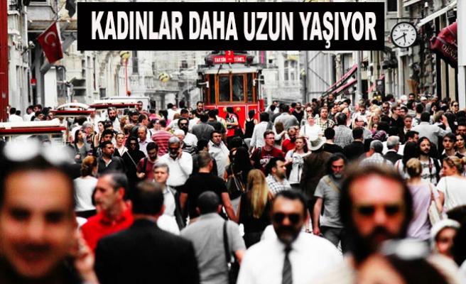 Türkiye'de ortalama yaşam süresi belirlendi