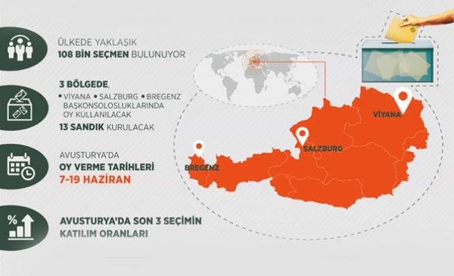 Avusturya'daki Türkler 24 Haziran seçimlerine hazır