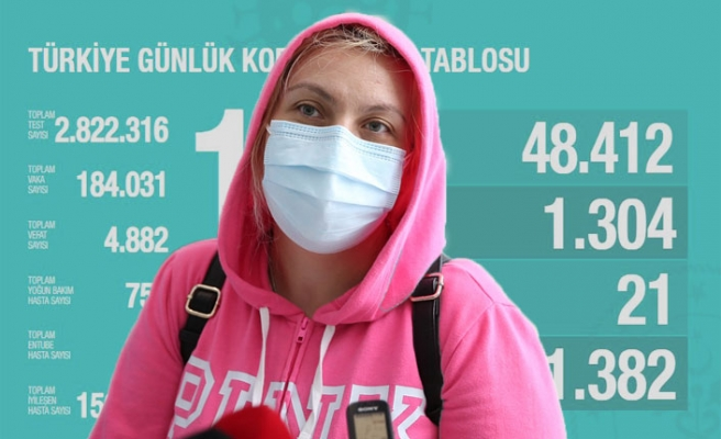 Virüs Bugün 21 Can Daha Aldı