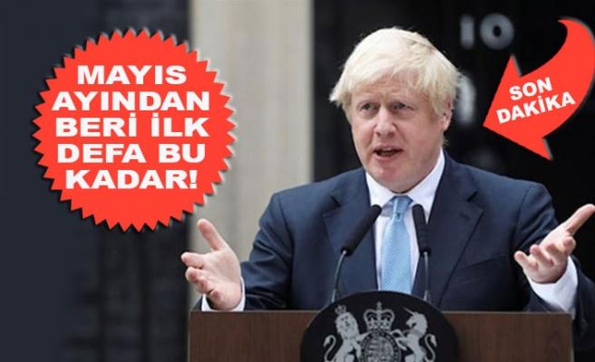 Boris Johnson'dan 'Gevşeme' Açıklaması