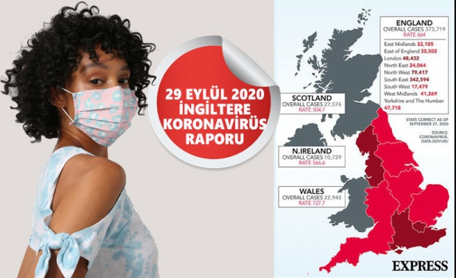 İngiltere'de Koronavirüs Vaka Sayısında En Yüksek Rakam