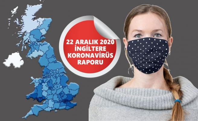 İngiltere'de Virüs Ölüm Rakamında Rekor!