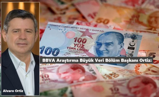 Türk Lirasının Değerlenmesi Sürpriz Değil