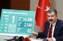 Türkiye'de bugün 63 kişi daha Kovid-19'dan...