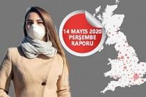İngiltere'de Koronavirüsten Ölümler 34 Bin Sınırında