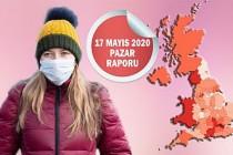 İngiltere'de Koronavirüsten Ölüm Rakamı 35 Bin Sınırında
