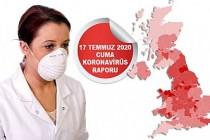 İngiltere, Koronavirüsten Ölü Sayılarını Yayımlamayı Durdurdu