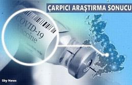 İngiltere'de Aşı 11 Bin Hayat Kurtardı