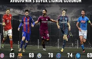 Avrupa futbolunda heyecan sürüyor