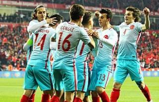 Türkiye, FIFA sıralamasında 1 sıra yükseldi