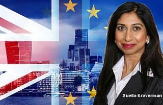 AB Vatandaşları İngiltere'de Süresiz Oturma...