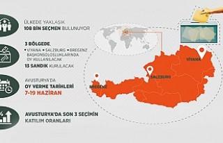 Avusturya'daki Türkler 24 Haziran seçimlerine...