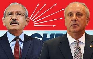 CHP'de 'Kurultay' Belirsizliği!