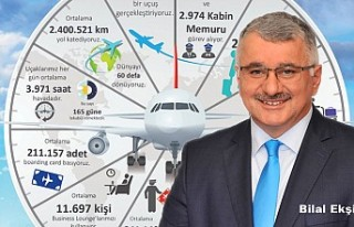Bilal Ekşi, Türk Hava Yolları'nın 24 saatini...