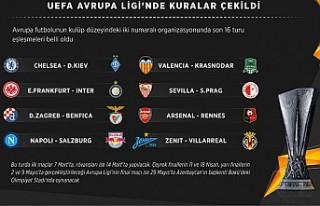 UEFA Avrupa Ligi'nde 16 takımın eşleşmeleri...