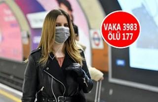 İngiltere'de Koronovirüs Bilançosu Ağırlaşıyor