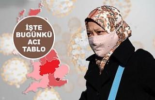 İngiltere'de Ölüm Oranı Yine Bin Sınırında